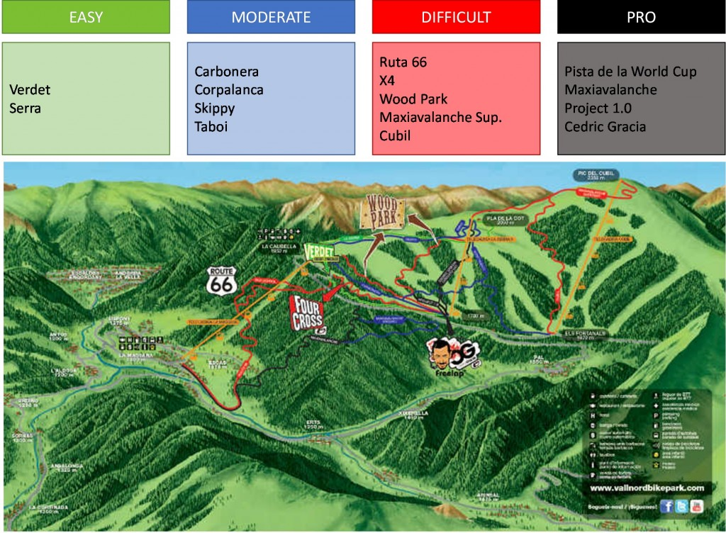 plano de pistas de Vallnord BikePark Downhill - enduro bicycle bike park